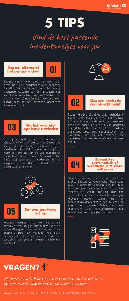 infographic 5 tips voor incidentanalyse