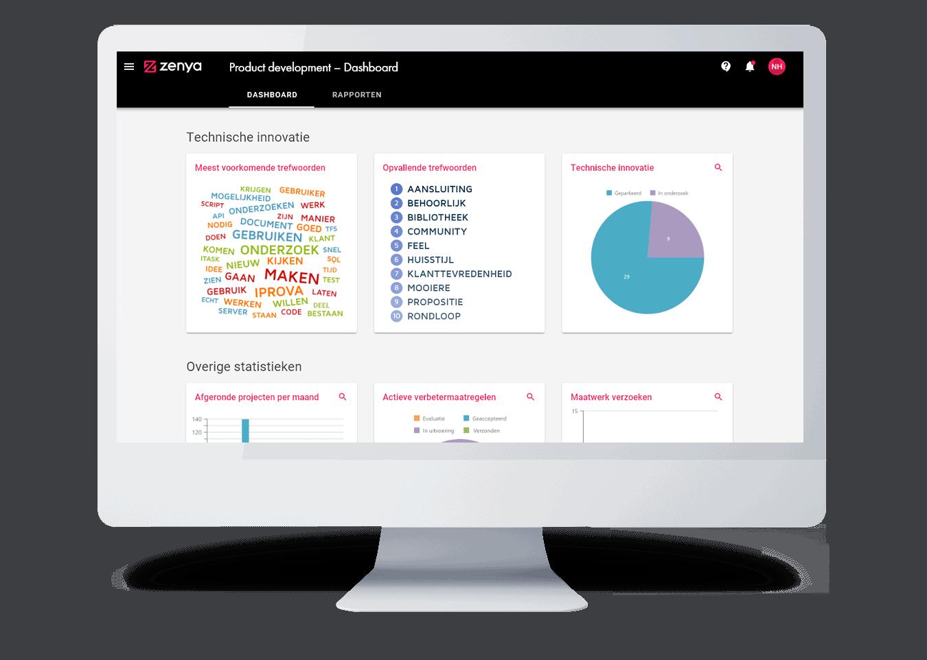 Dashboarding binnen de Zenya Software Suite